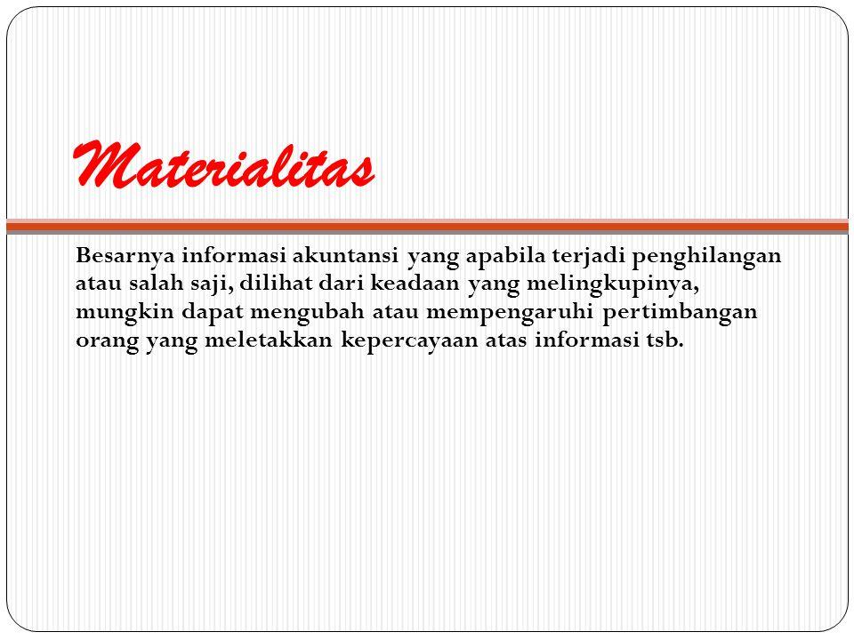 Materialitas