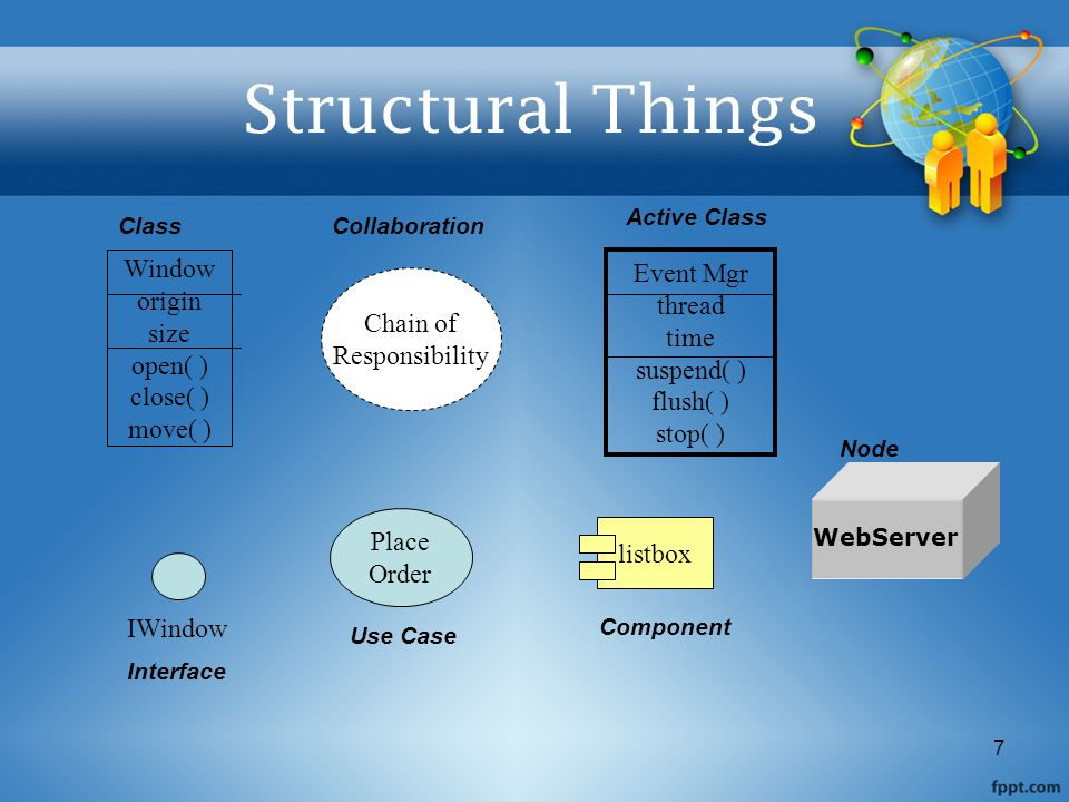 Structural Things Window Event Mgr origin thread size Chain of time