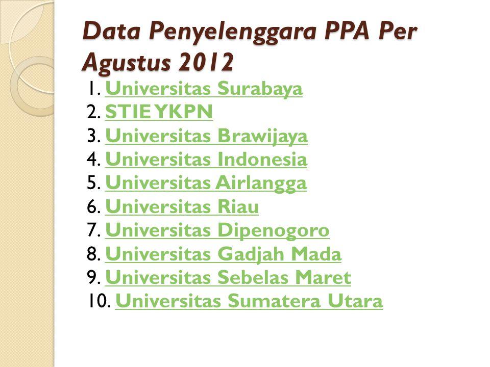 Data Penyelenggara PPA Per Agustus 2012