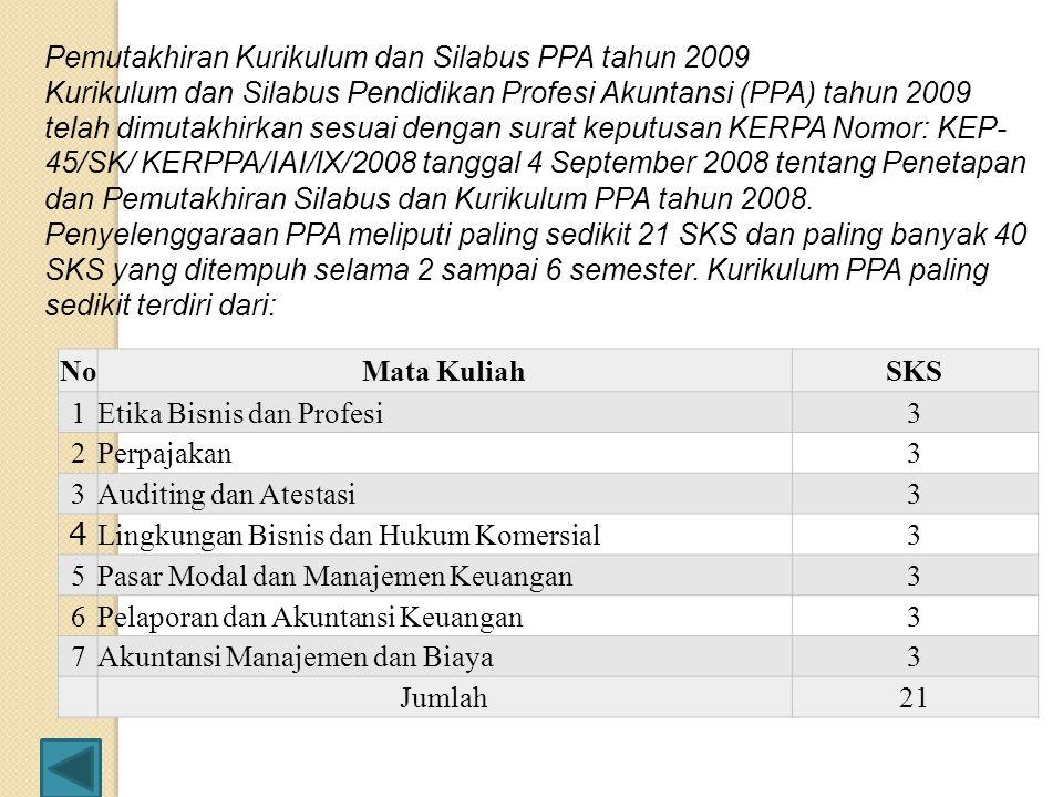 Pemutakhiran Kurikulum dan Silabus PPA tahun 2009