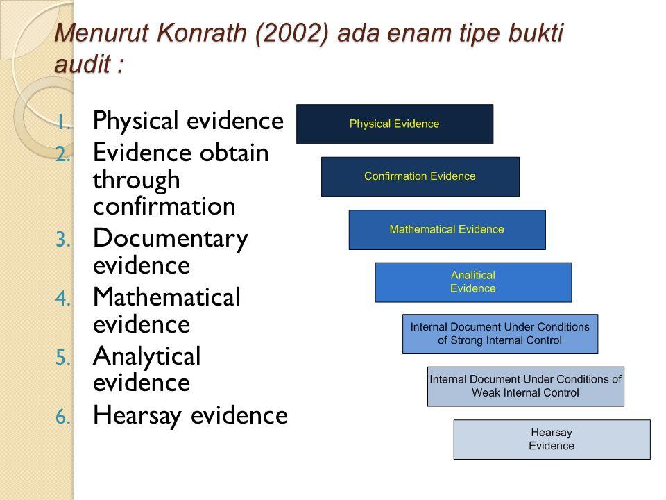 Menurut Konrath (2002) ada enam tipe bukti audit :