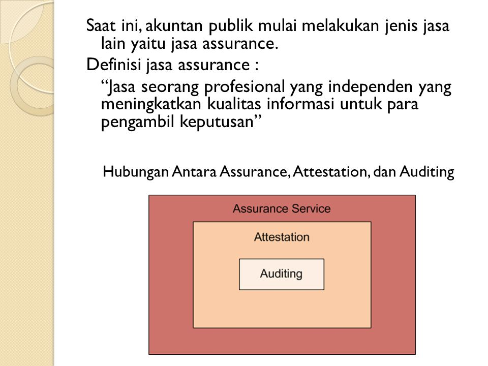 Hubungan Antara Assurance, Attestation, dan Auditing