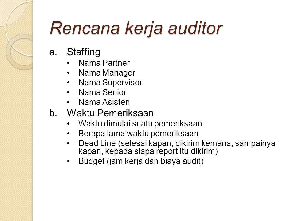 Rencana kerja auditor Staffing Waktu Pemeriksaan Nama Partner