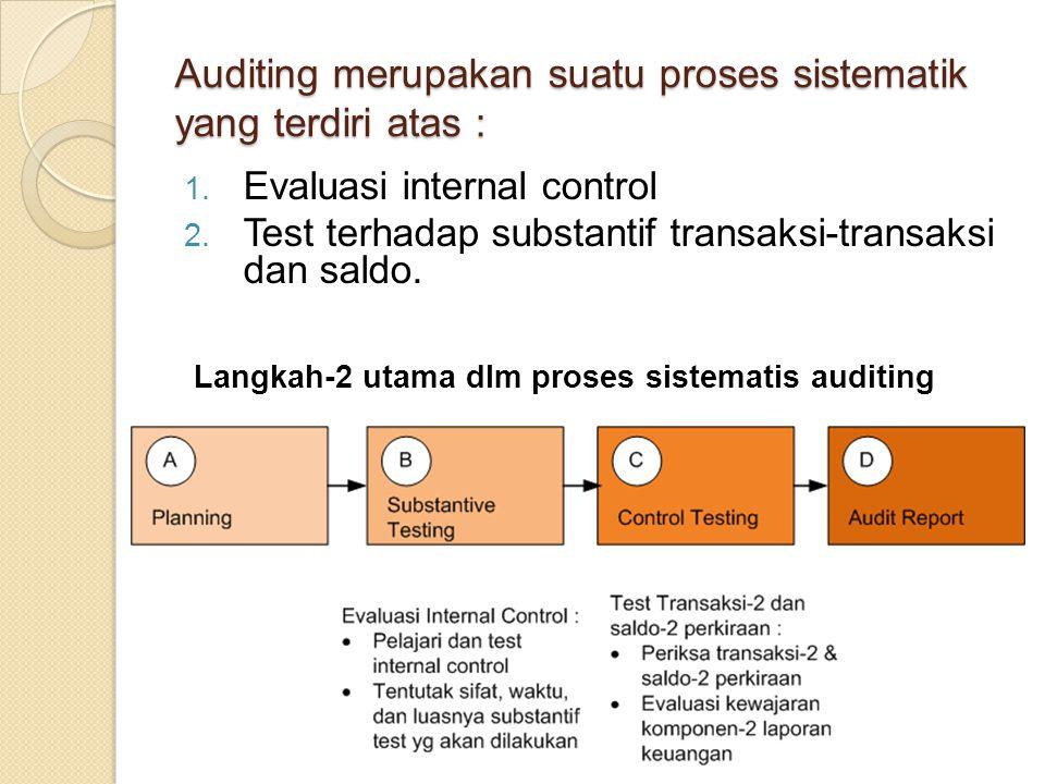 Auditing merupakan suatu proses sistematik yang terdiri atas :