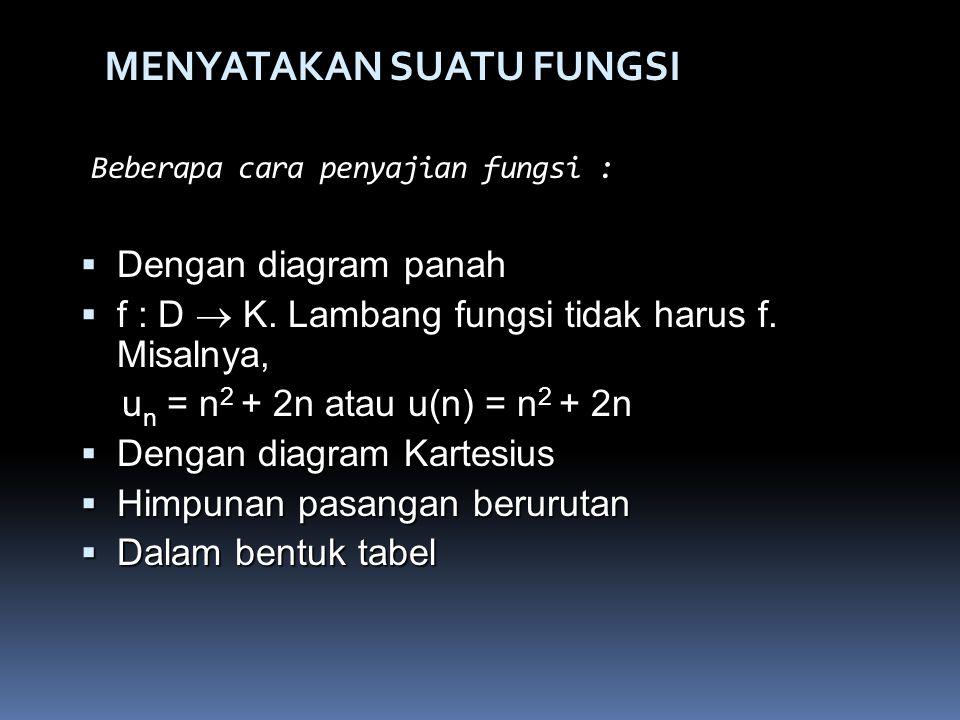 Beberapa cara penyajian fungsi :