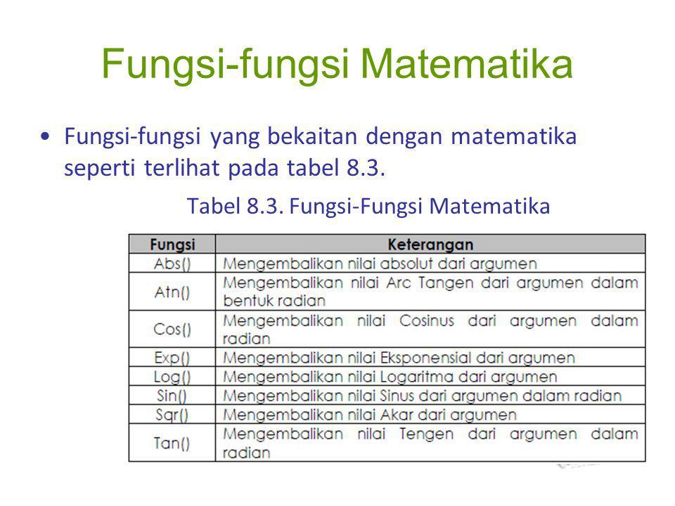 Fungsi-fungsi Matematika