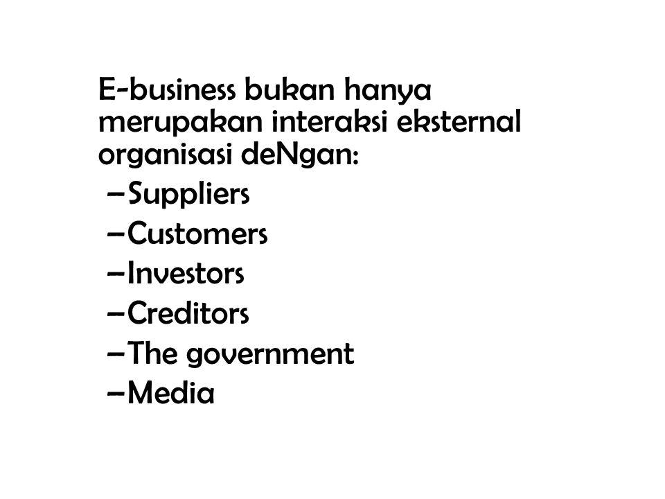 E-business bukan hanya merupakan interaksi eksternal organisasi deNgan: