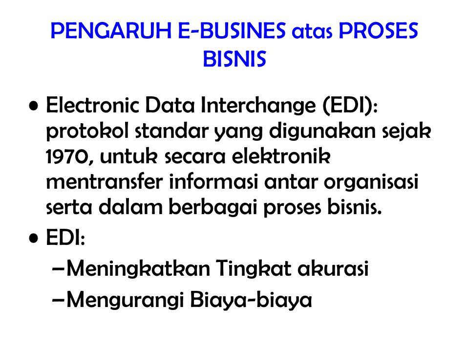 PENGARUH E-BUSINES atas PROSES BISNIS