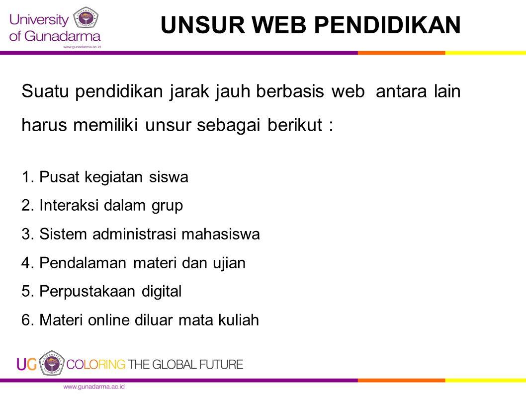 UNSUR WEB PENDIDIKAN Suatu pendidikan jarak jauh berbasis web antara lain harus memiliki unsur sebagai berikut :
