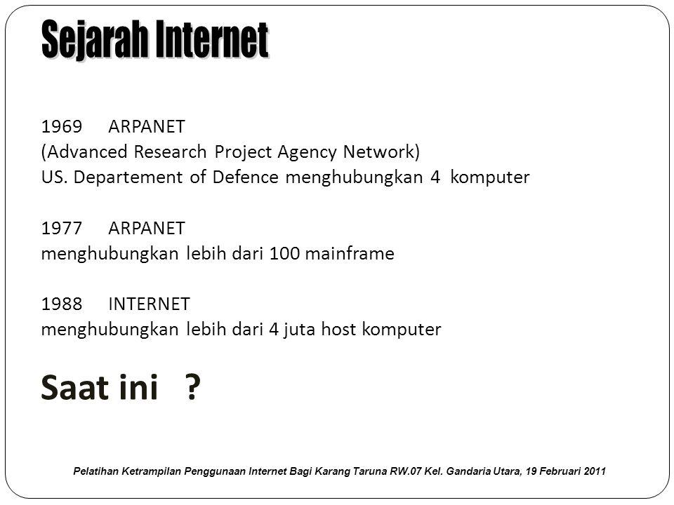 Saat ini Sejarah Internet 1969 ARPANET