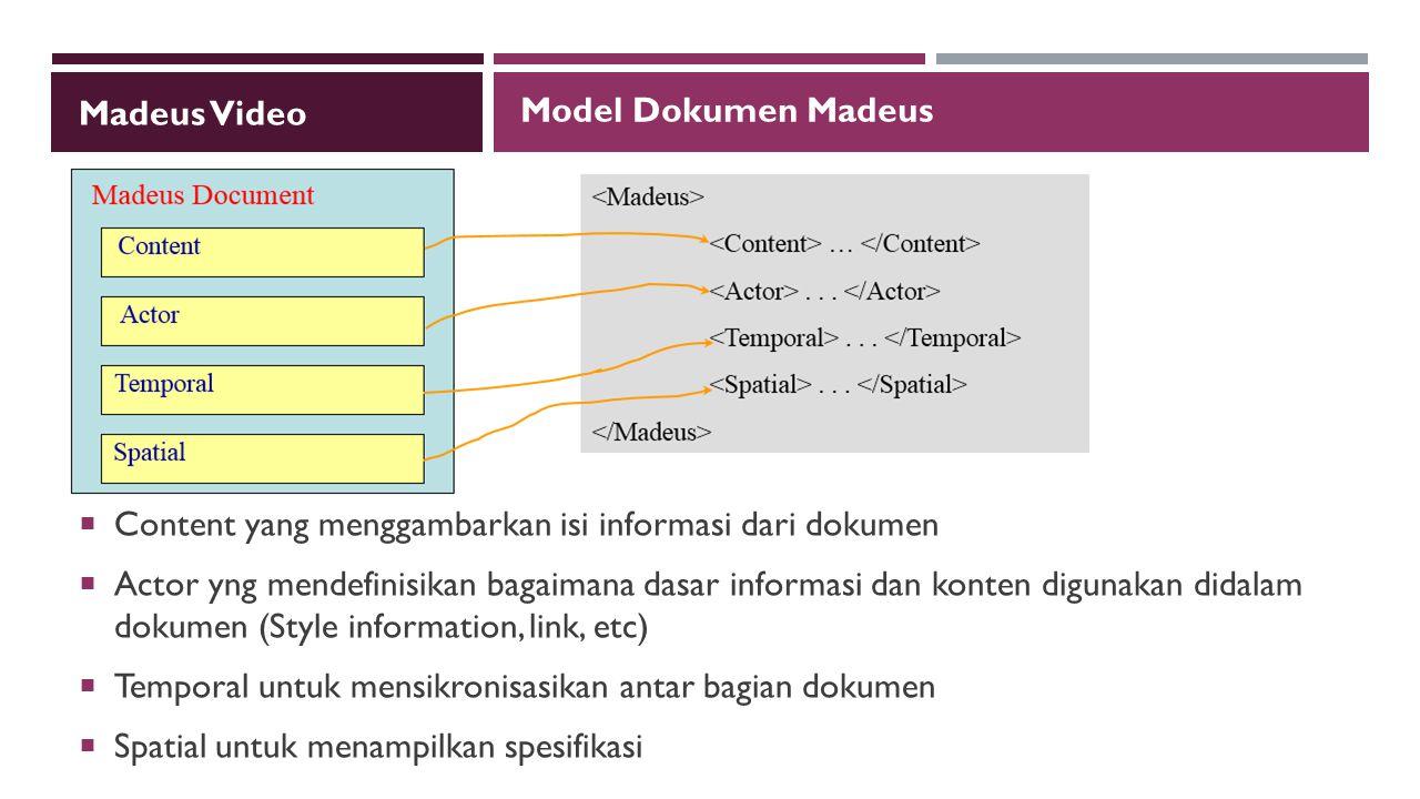 Madeus Video Model Dokumen Madeus. Content yang menggambarkan isi informasi dari dokumen.