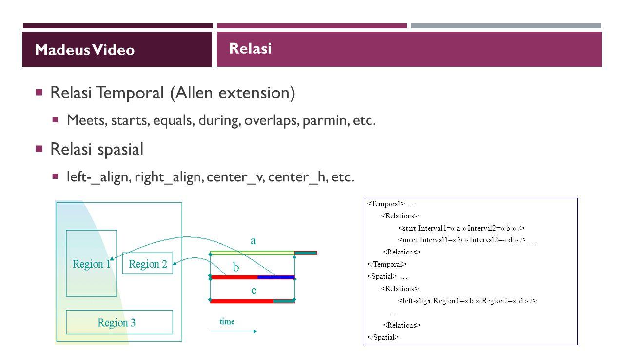 Relasi Temporal (Allen extension) Relasi spasial