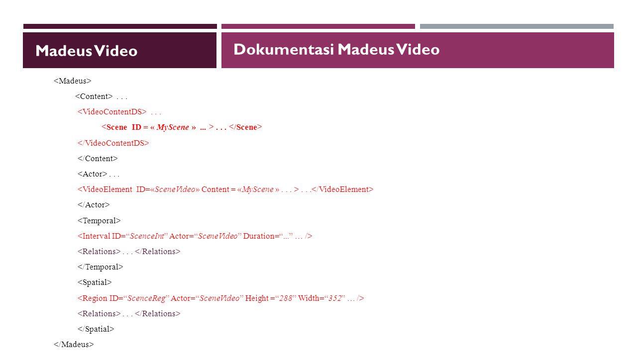 Dokumentasi Madeus Video