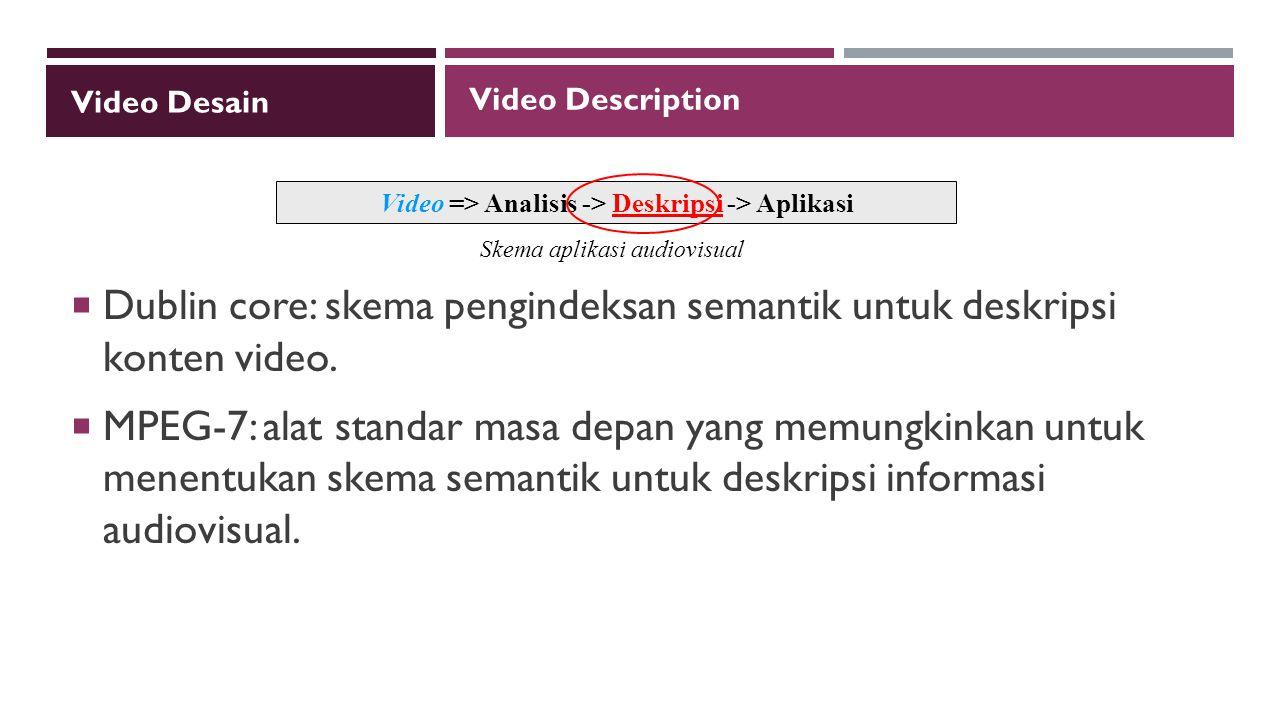 Video => Analisis -> Deskripsi -> Aplikasi