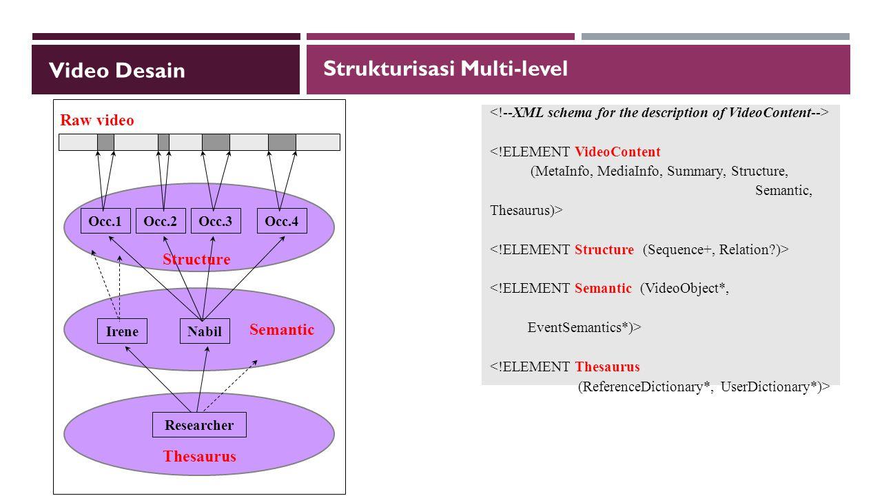 Strukturisasi Multi-level