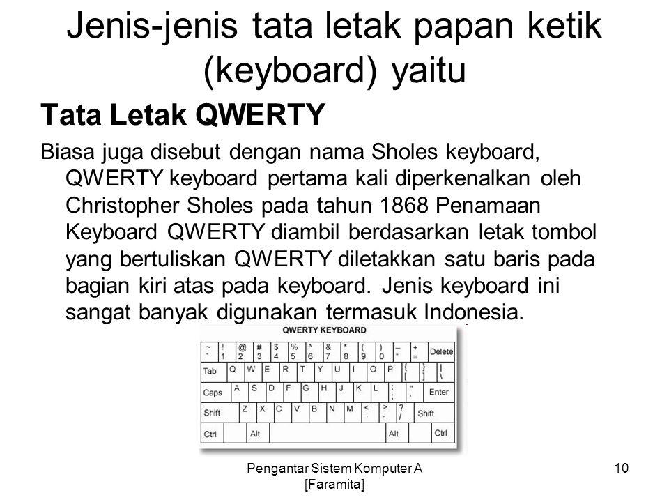 Jenis-jenis tata letak papan ketik (keyboard) yaitu