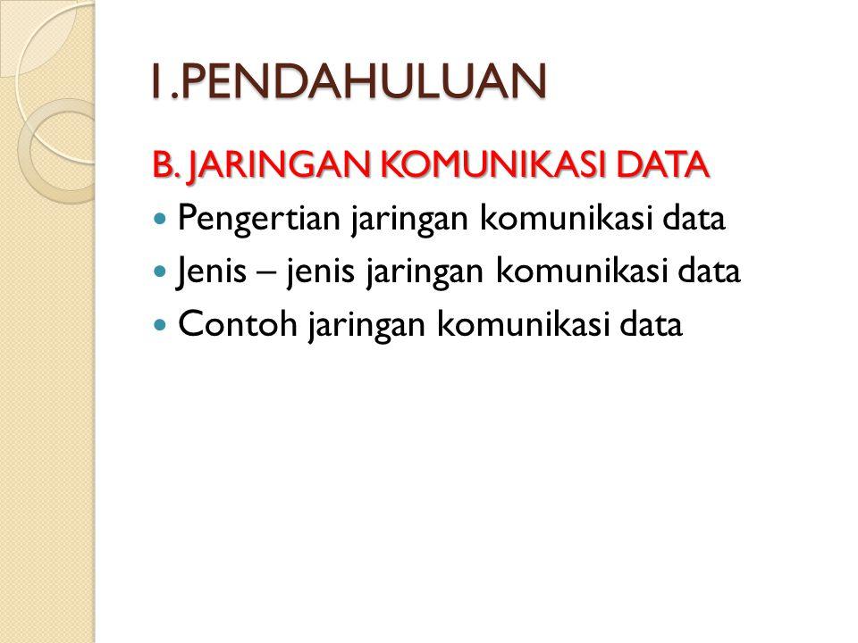 1.PENDAHULUAN B. JARINGAN KOMUNIKASI DATA