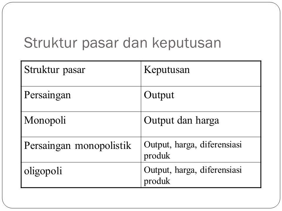 Struktur pasar dan keputusan