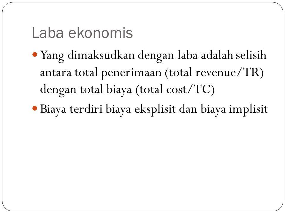 Laba ekonomis Yang dimaksudkan dengan laba adalah selisih antara total penerimaan (total revenue/TR) dengan total biaya (total cost/TC)