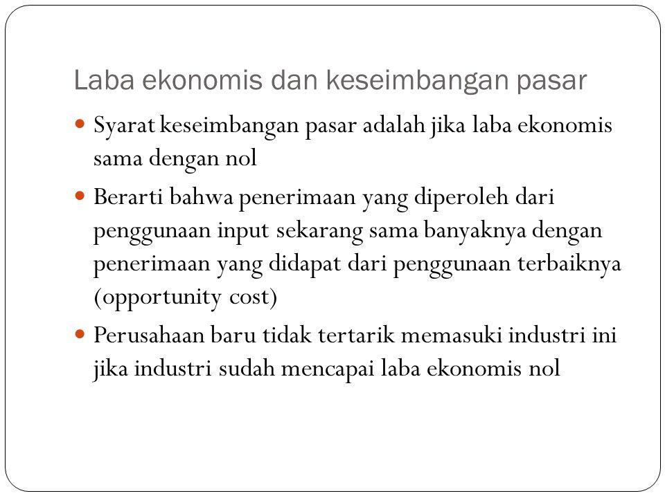Laba ekonomis dan keseimbangan pasar