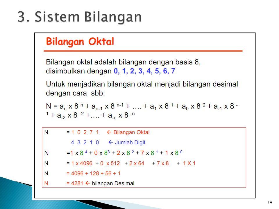 3. Sistem Bilangan