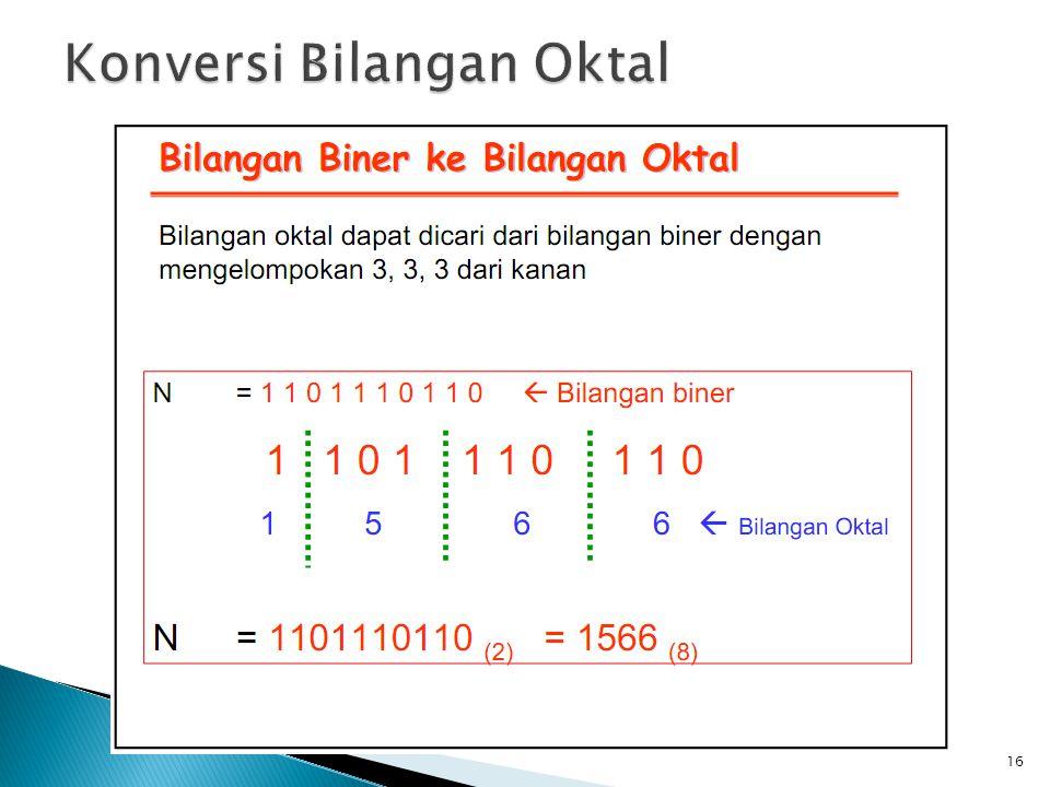 Konversi Bilangan Oktal