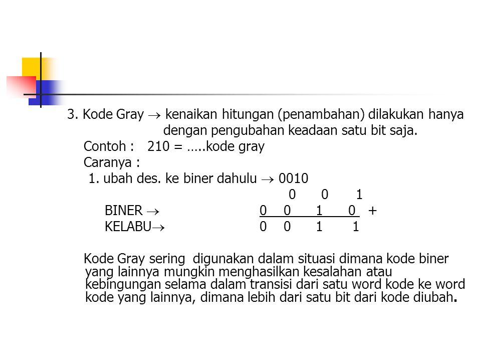 3. Kode Gray  kenaikan hitungan (penambahan) dilakukan hanya