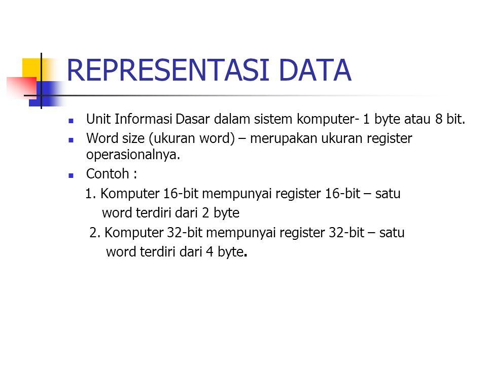 REPRESENTASI DATA Unit Informasi Dasar dalam sistem komputer- 1 byte atau 8 bit. Word size (ukuran word) – merupakan ukuran register operasionalnya.