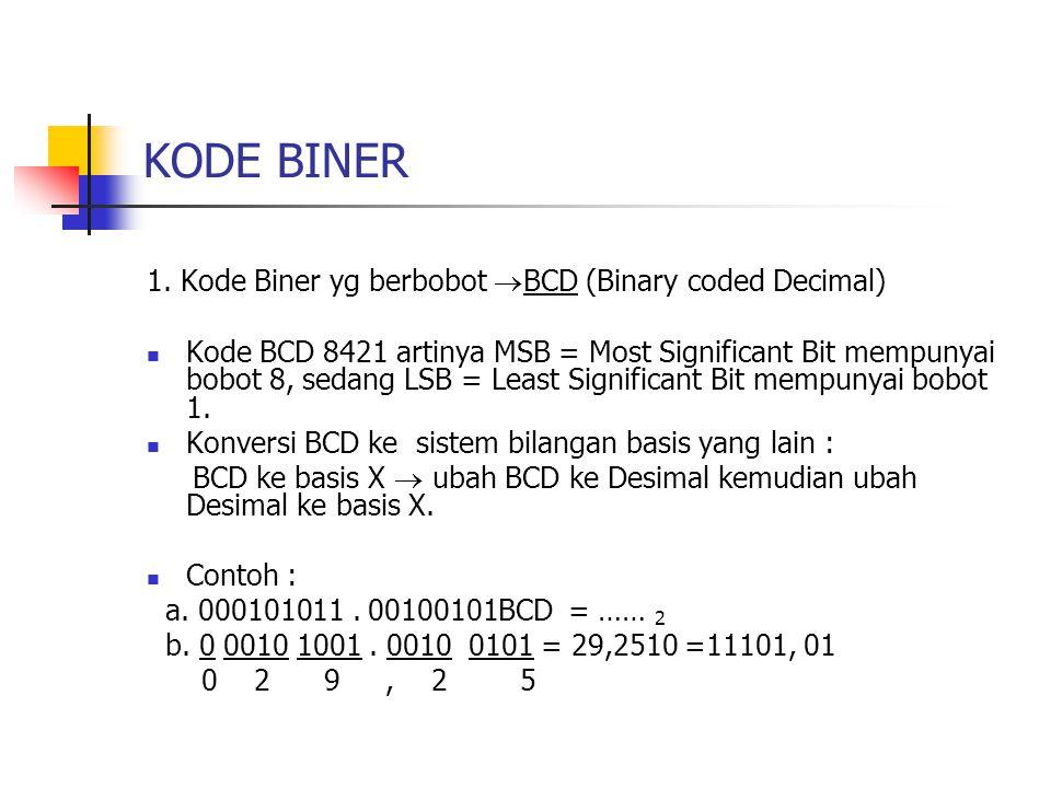 KODE BINER 1. Kode Biner yg berbobot BCD (Binary coded Decimal)