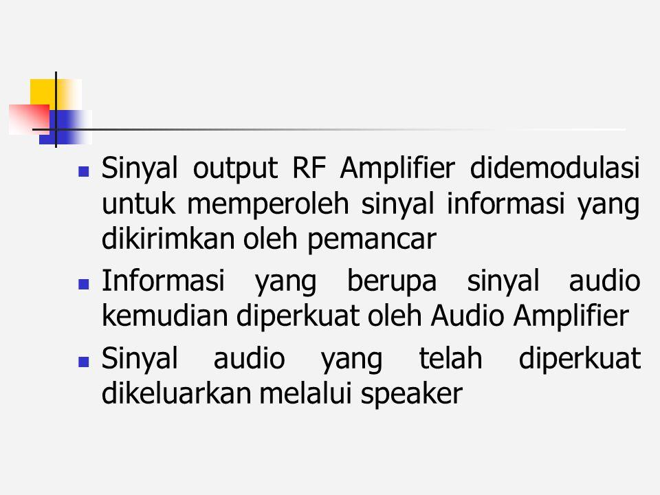 Sinyal output RF Amplifier didemodulasi untuk memperoleh sinyal informasi yang dikirimkan oleh pemancar