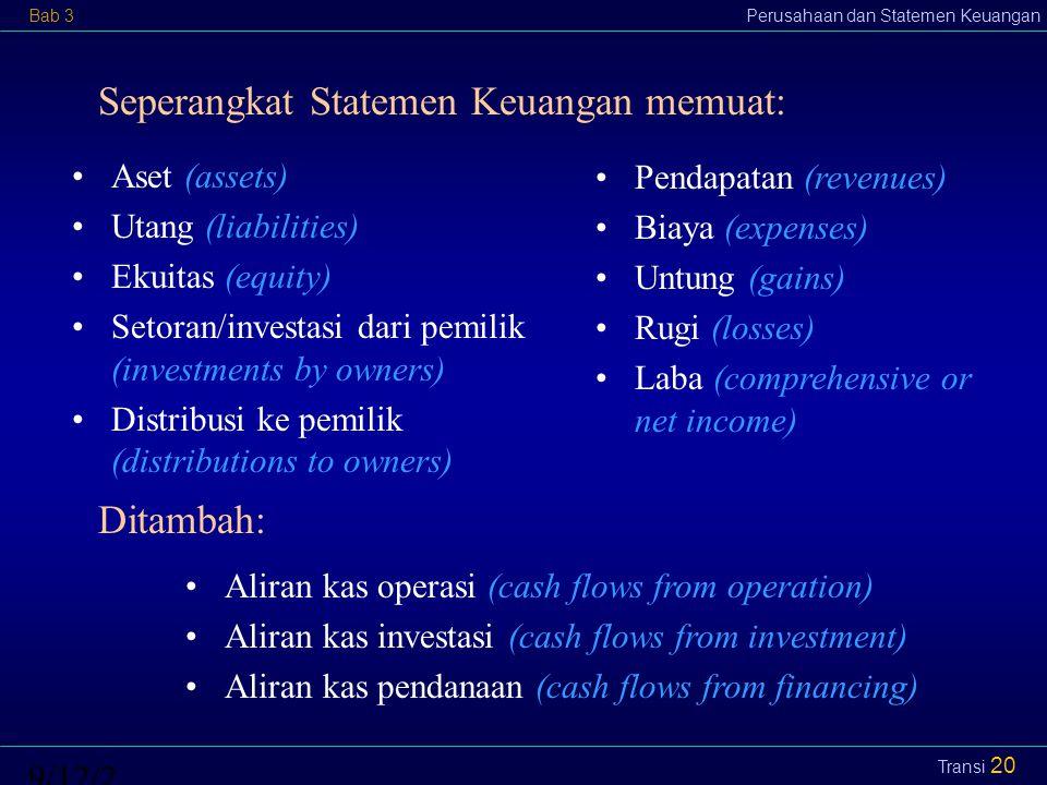 Seperangkat Statemen Keuangan memuat: