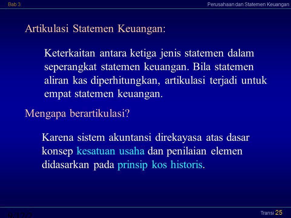 Artikulasi Statemen Keuangan: