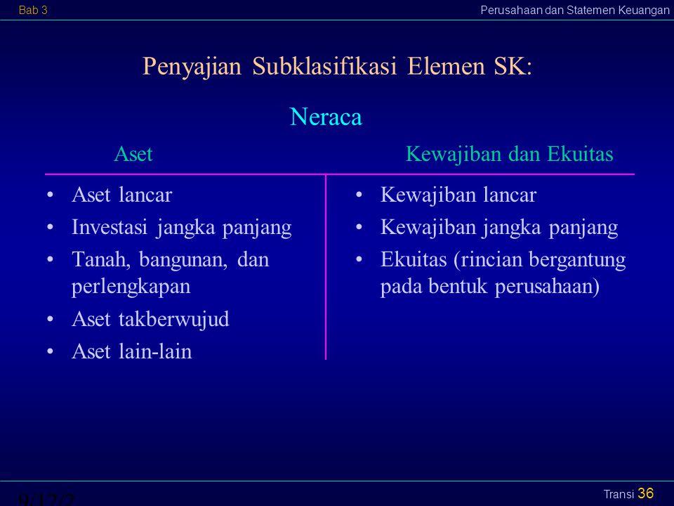 Penyajian Subklasifikasi Elemen SK: