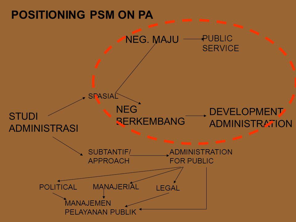 POSITIONING PSM ON PA NEG. MAJU NEG BERKEMBANG