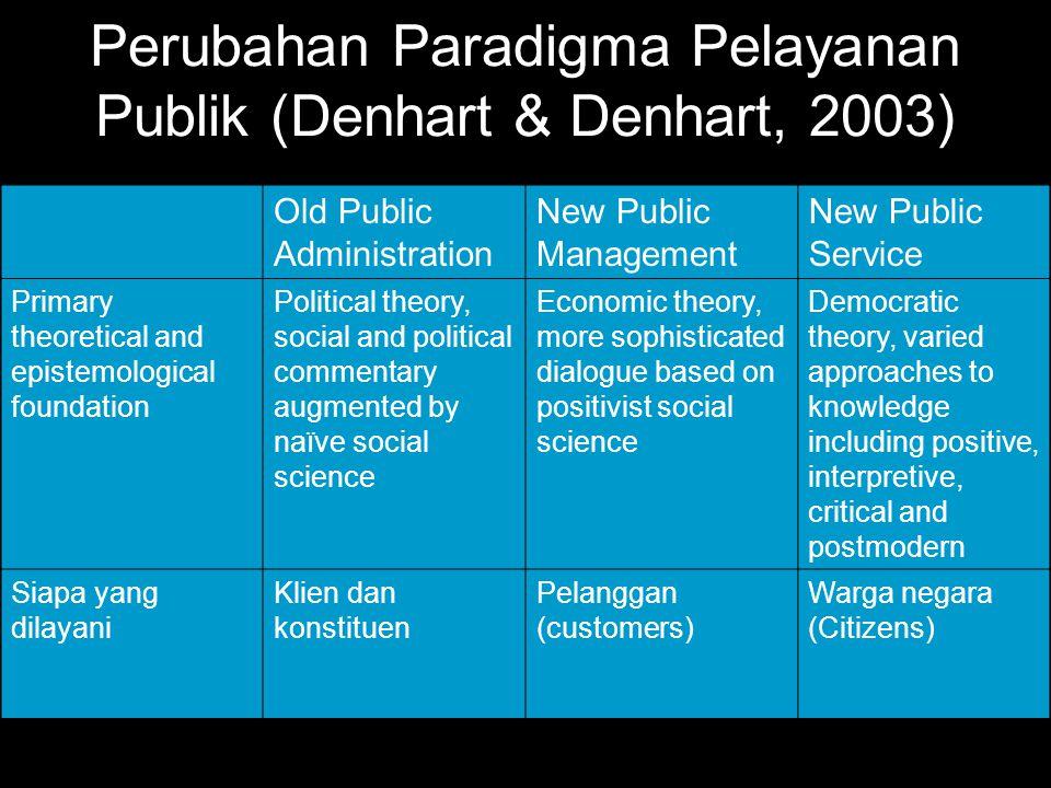 Perubahan Paradigma Pelayanan Publik (Denhart & Denhart, 2003)