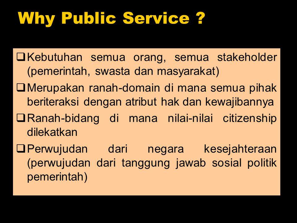 Why Public Service Kebutuhan semua orang, semua stakeholder (pemerintah, swasta dan masyarakat)