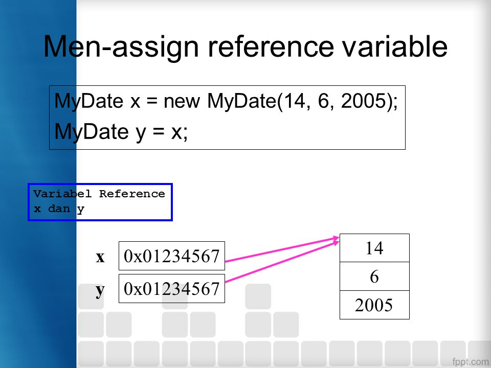 Men-assign reference variable