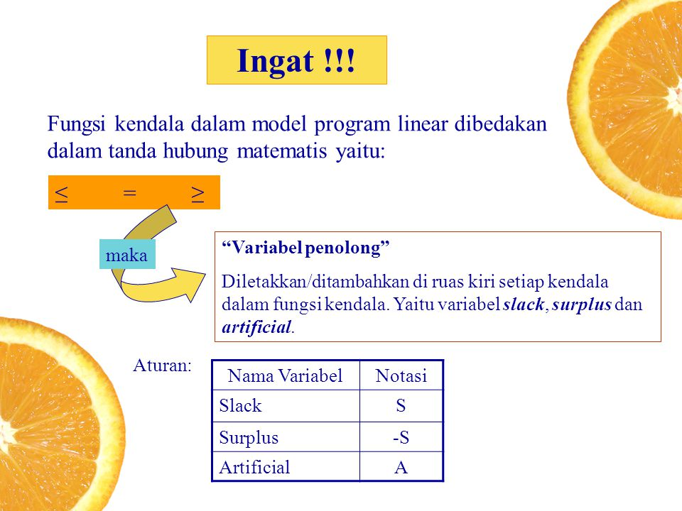 Ingat !!! Fungsi kendala dalam model program linear dibedakan dalam tanda hubung matematis yaitu: ≤ = ≥