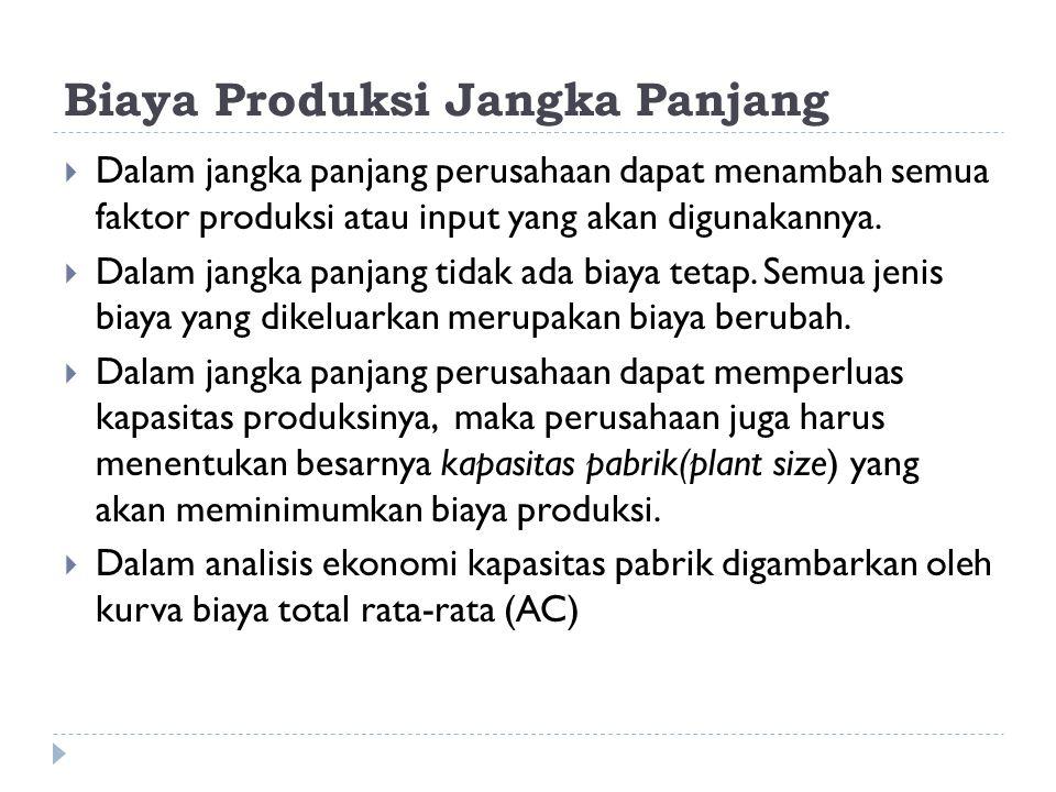 Biaya Produksi Jangka Panjang