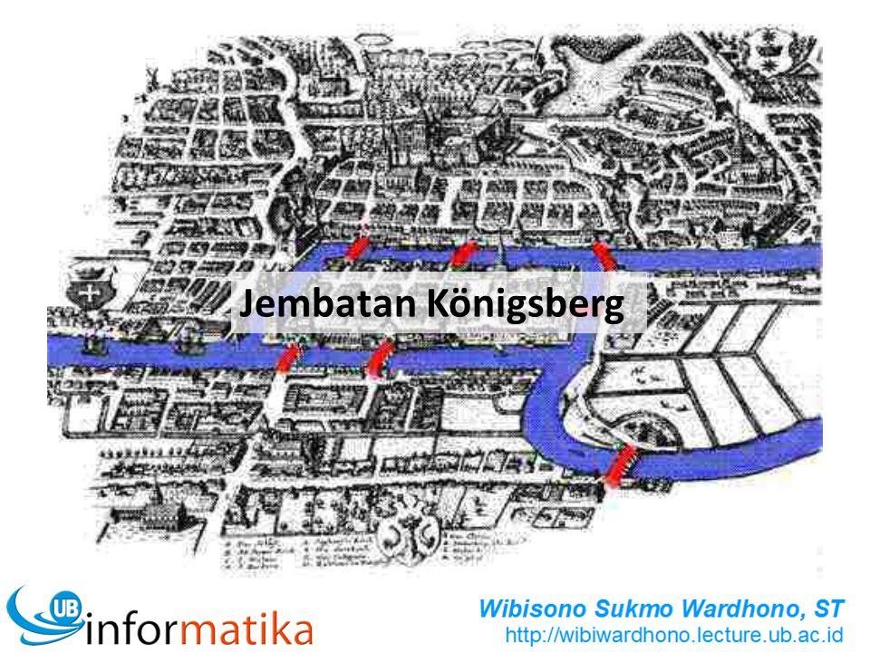 Jembatan Königsberg
