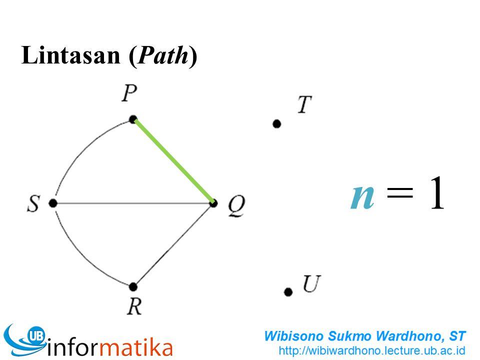 Lintasan (Path) = 1 n