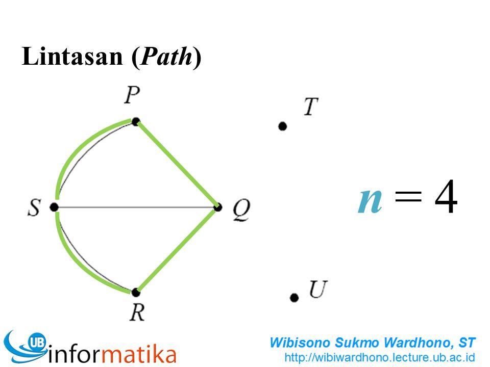 Lintasan (Path) = 4 n