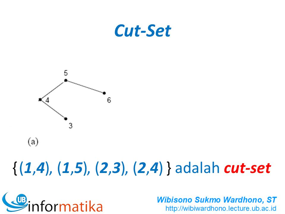 Cut-Set 3 { } adalah cut-set (1,4) , (1,5) , (2,3) , (2,4)