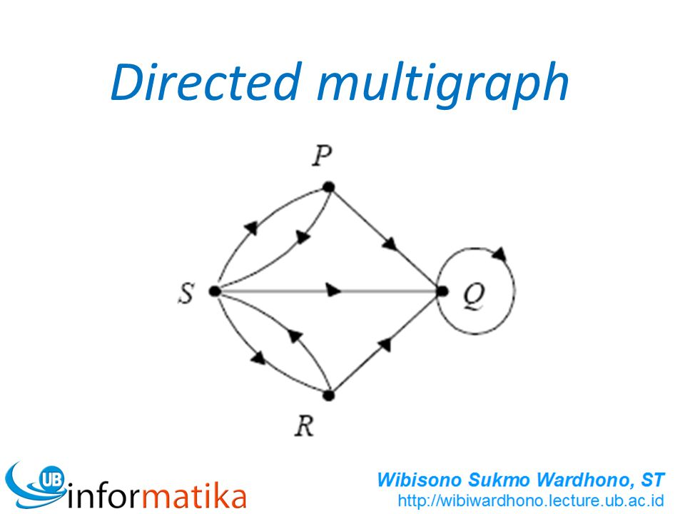 Directed multigraph