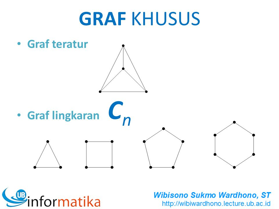 GRAF KHUSUS Graf teratur Graf lingkaran Cn