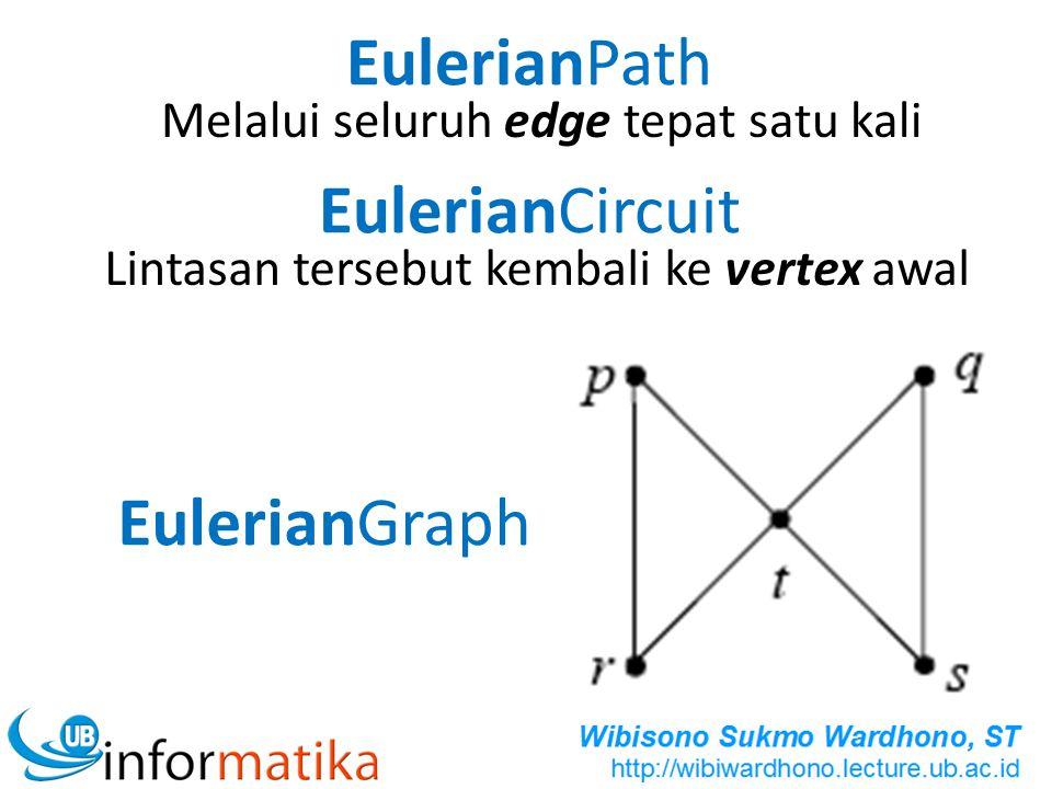 EulerianPath EulerianCircuit EulerianGraph