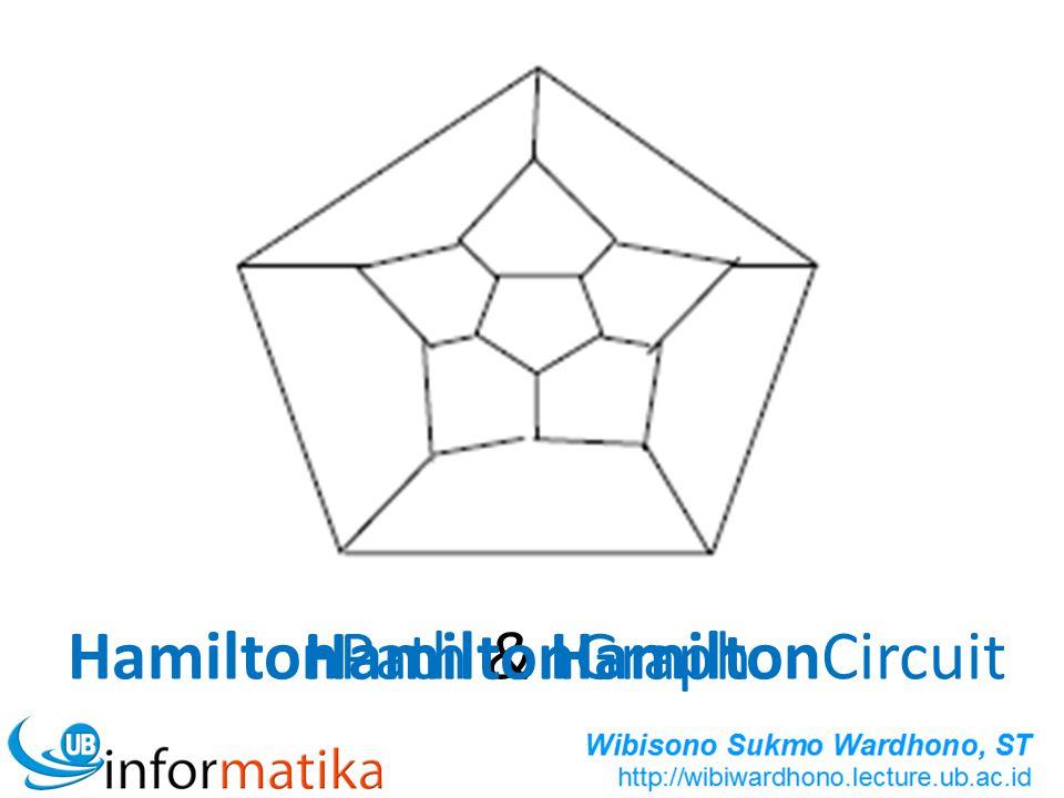 HamiltonPath & HamiltonCircuit