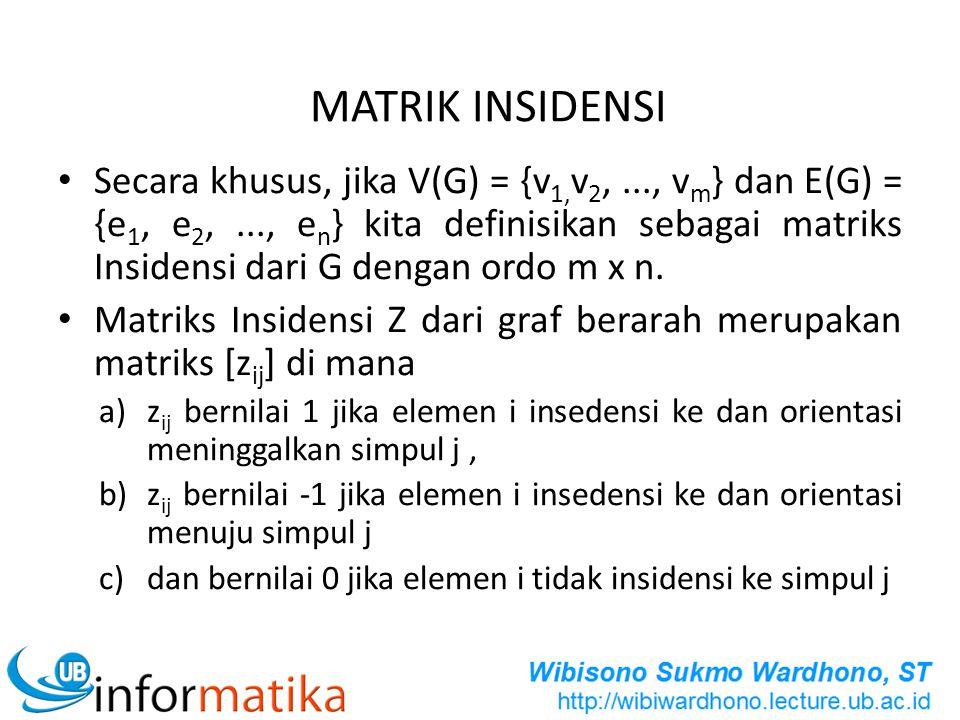 MATRIK INSIDENSI