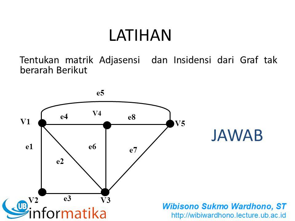 LATIHAN Tentukan matrik Adjasensi dan Insidensi dari Graf tak berarah Berikut. V4. V5. V2. V3.