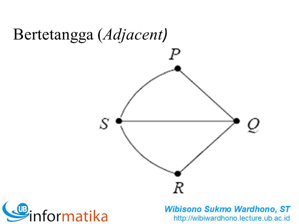 Bertetangga (Adjacent)